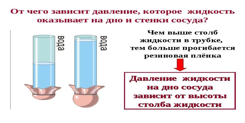 http://ds02.infourok.ru/uploads/ex/07f8/0000a437-08e573e7/img9.jpg