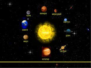 * земля меркурий уран луна венера юпитер марс нептун сатурн солнце