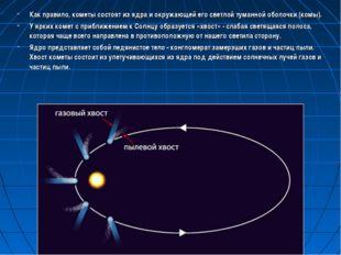 Как правило, кометы состоят из ядраи окружающей его светлой туманной оболочк