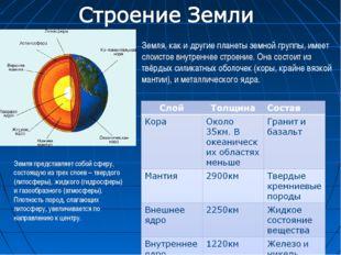 Земля, как и другие планеты земной группы, имеет слоистое внутреннее строение