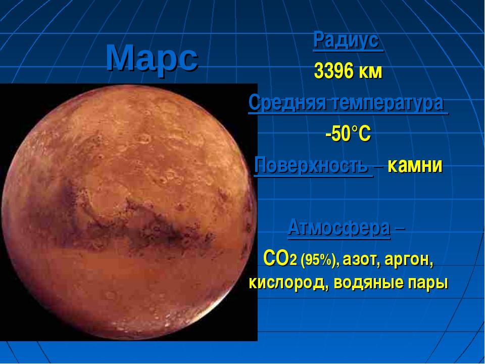 Марс Радиус 3396 км Средняя температура -50°С Поверхность – камни Атмосфера –...