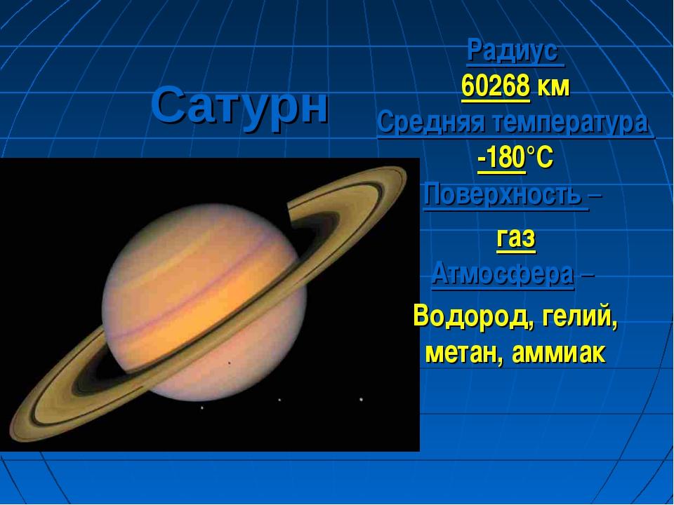 Сатурн Радиус 60268 км Средняя температура -180°С Поверхность – газ Атмосфера...
