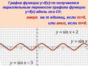 График функции y = f(x + t) получается параллельным переносом графика функци
