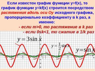 Если известен график функции y=f(x), то график функции y=f(kx) строится поср