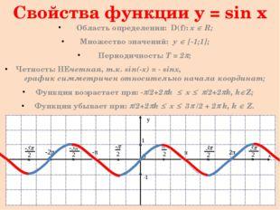 Свойства функции y = sin x (продолжение) Функция принимает значения: Равные н