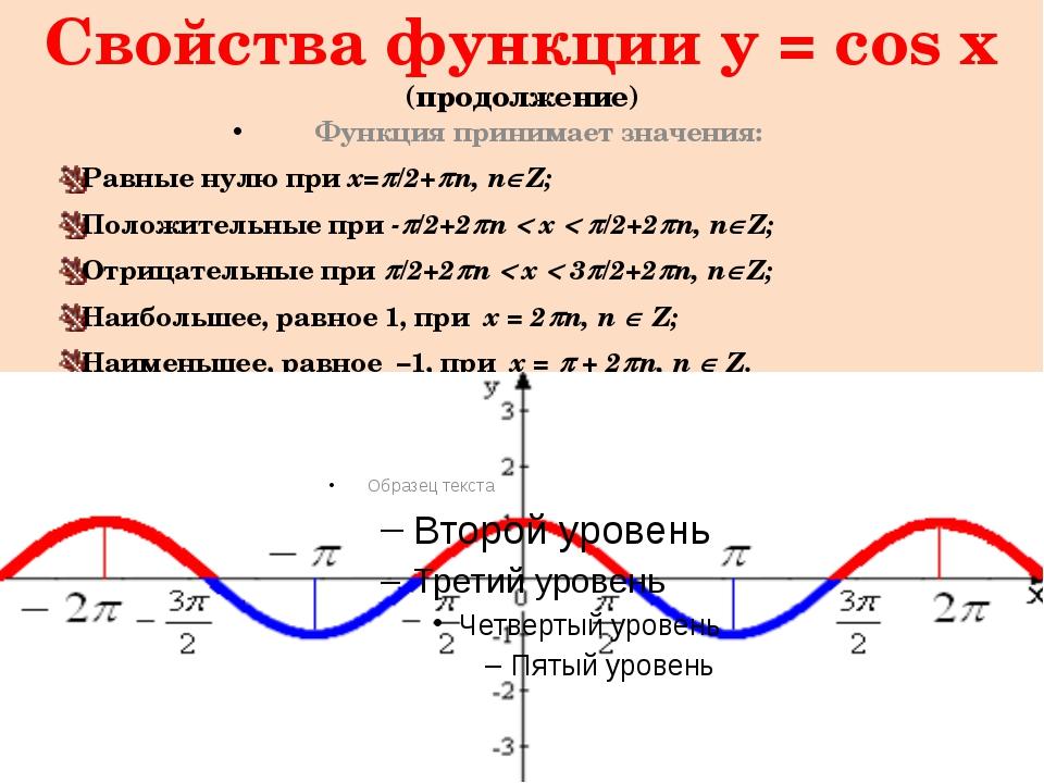 Свойства функции y = sin x Область определения: D(f): х  R; Множество значен...