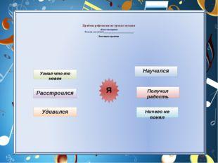 Приёмы рефлексии на уроках музыки «Лист самооценки» Фамилия, имя ученика____