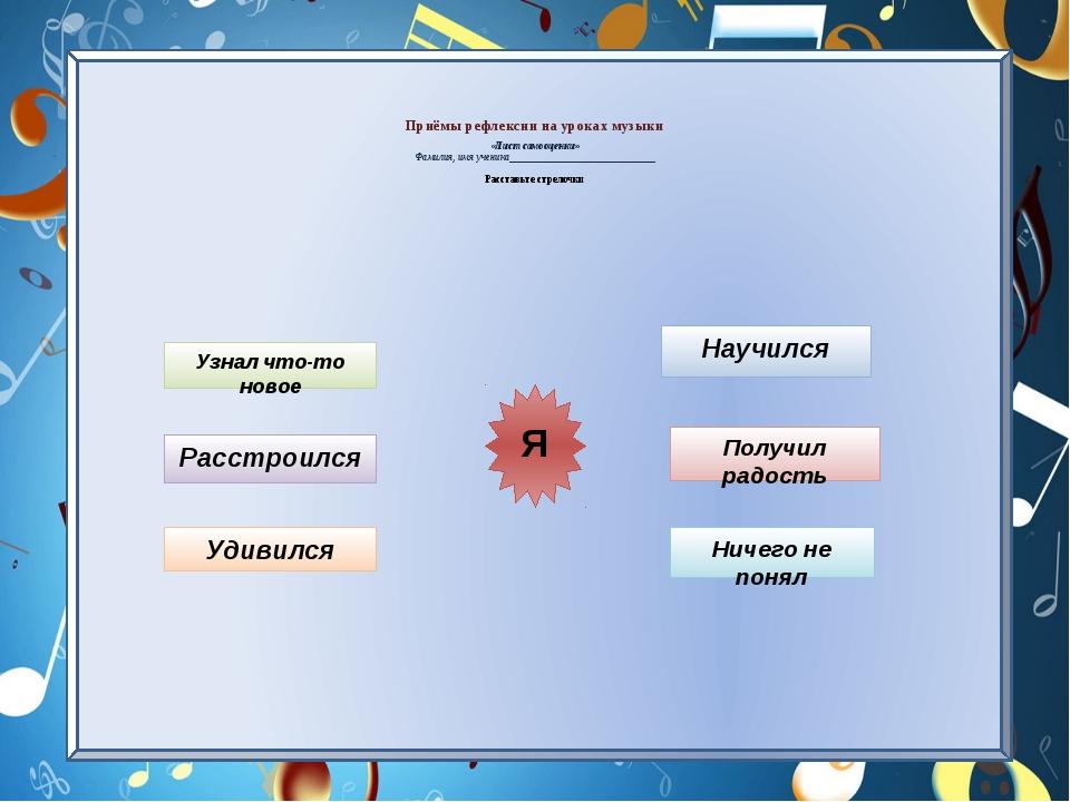 Приёмы рефлексии на уроках музыки «Лист самооценки» Фамилия, имя ученика____...