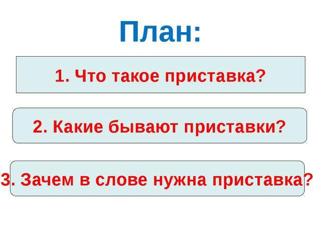 План: 1. Что такое приставка? 2. Какие бывают приставки? 3. Зачем в слове нуж...