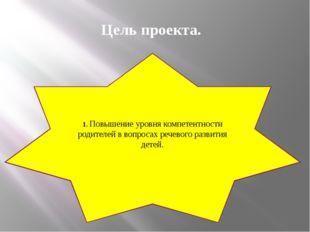 Цель проекта.