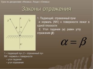 Законы отражения Урок по дисциплине «Физика». Раздел «Оптика» 1. Падающий, от