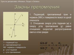 Законы преломления Урок по дисциплине «Физика». Раздел «Оптика» 1. Падающий,