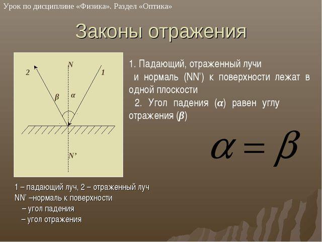 Законы отражения Урок по дисциплине «Физика». Раздел «Оптика» 1. Падающий, от...