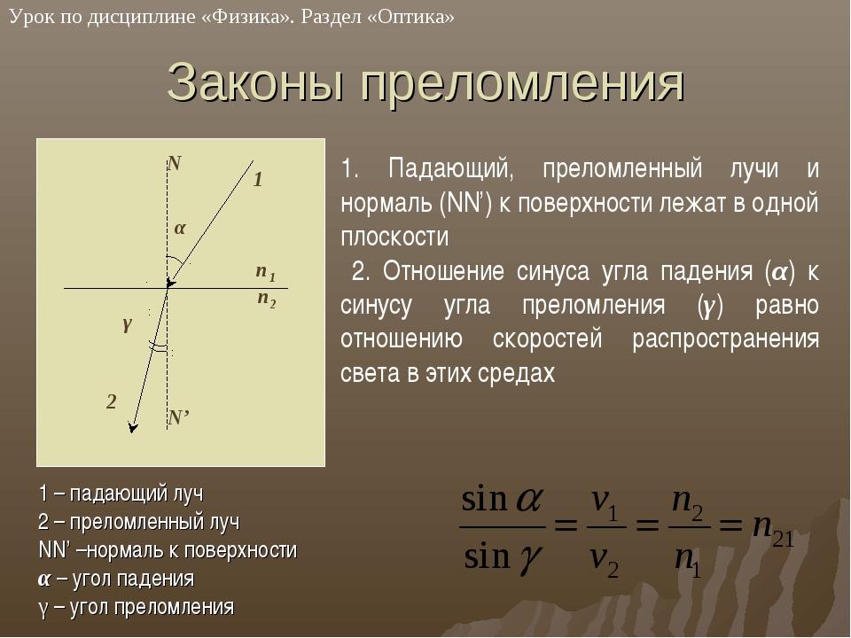 Законы преломления Урок по дисциплине «Физика». Раздел «Оптика» 1. Падающий,...