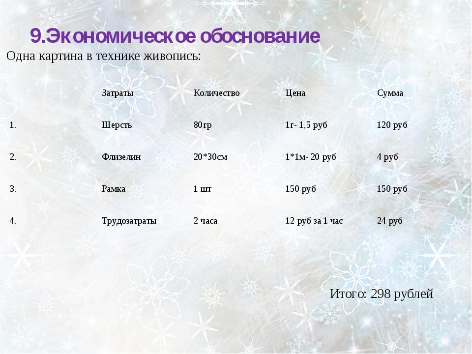 9.Экономическое обоснование Одна картина в технике живопись: Итого: 298 рубле...