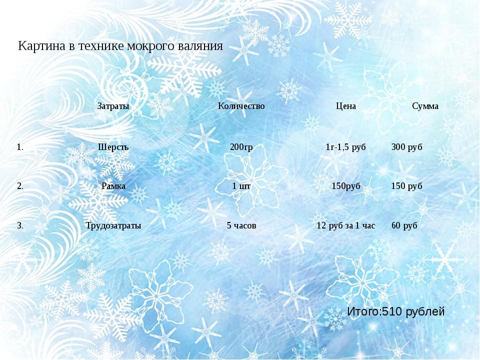 Картина в технике мокрого валяния Итого:510 рублей ЗатратыКоличествоЦена...