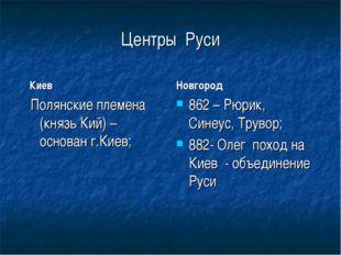 Центры Руси Киев Полянские племена (князь Кий) – основан г.Киев; Новгород 862