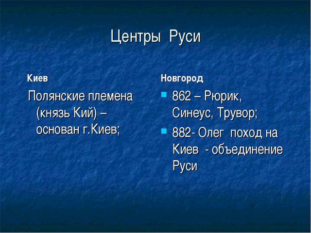 Центры Руси Киев Полянские племена (князь Кий) – основан г.Киев; Новгород 862...