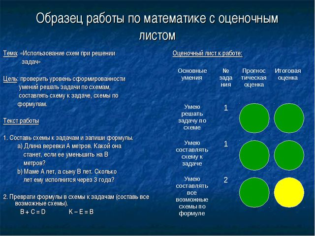 Образец работы по математике с оценочным листом Тема: «Использование схем при...