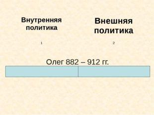 Внутренняя политика Прошёл от Новгорода до Киева в 882 году по пути «из варяг