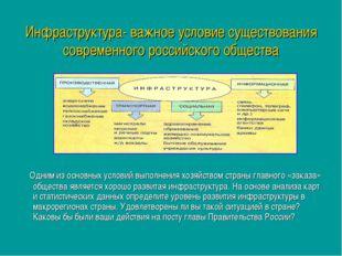 Инфраструктура- важное условие существования современного российского обществ