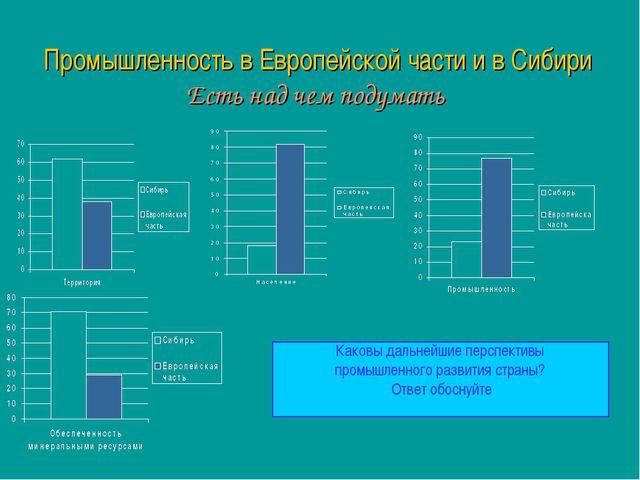 Промышленность в Европейской части и в Сибири Есть над чем подумать Каковы д...