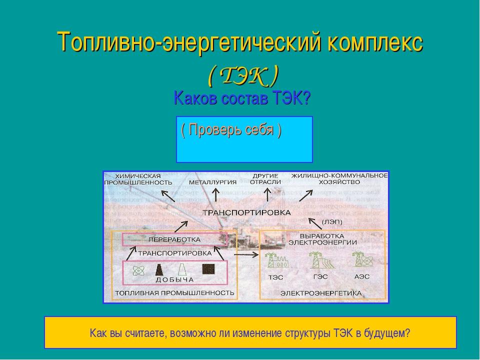 Топливно-энергетический комплекс ( ТЭК ) Каков состав ТЭК? ( Проверь себя ) К...