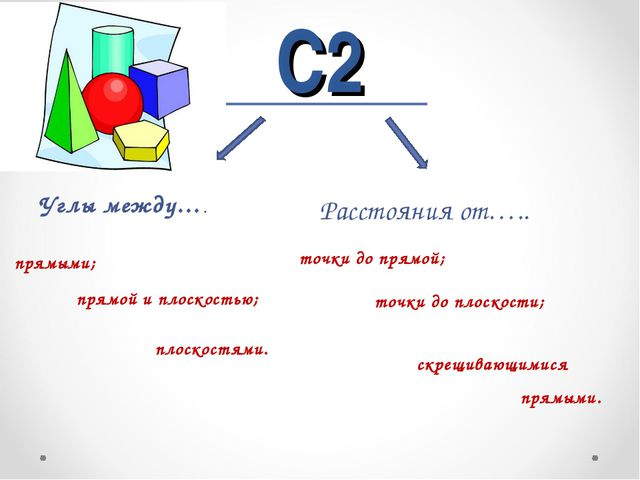 C2 Углы между…. Расстояния от….. прямыми; плоскостями. прямой и плоскостью; т...