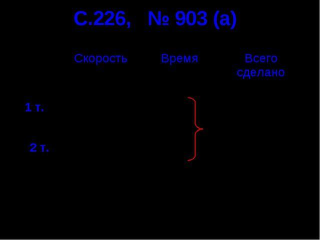 С.226, № 903 (а) 1 т. 2 т. 4 мин 12 мин 1 1 ? б./мин ? б./мин ? мин