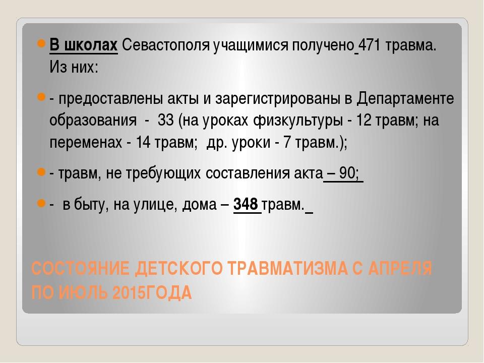 СОСТОЯНИЕ ДЕТСКОГО ТРАВМАТИЗМА С АПРЕЛЯ ПО ИЮЛЬ 2015ГОДА В школах Севастополя...