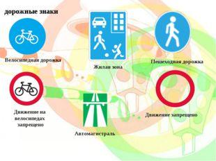 Движение на велосипедах запрещено Велосипедная дорожка Движение запрещено Жил