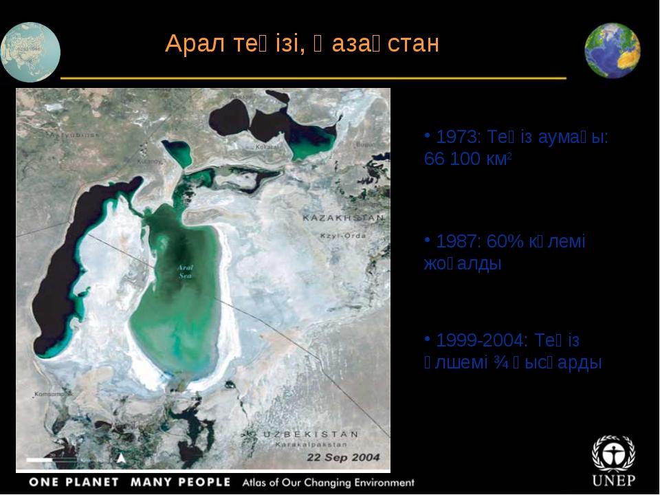 Арал теңізі, Қазақстан 1973: Теңіз аумағы: 66 100 км2 1987: 60% көлемі жоғалд...