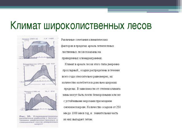 Климат широколиственных лесов Различные сочетания климатических факторов в пр...