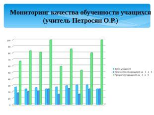 Мониторинг качества обученности учащихся (учитель Петросян О.Р.)