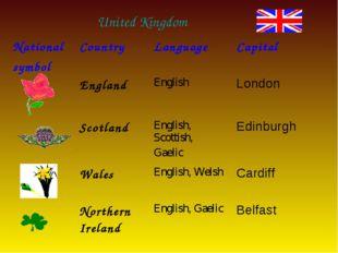 United Kingdom National symbolCountryLanguageCapital EnglandEnglishLond
