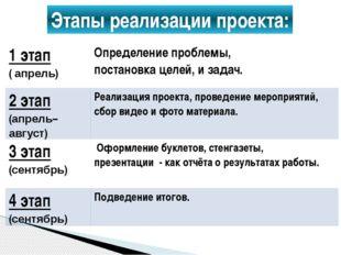 Этапы реализации проекта: 1 этап (апрель) Определение проблемы, постановка це