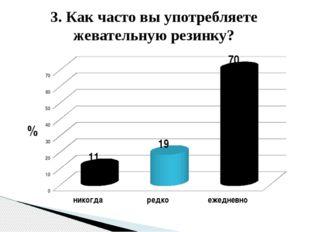 3. Как часто вы употребляете жевательную резинку?