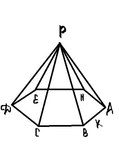пираминда 2