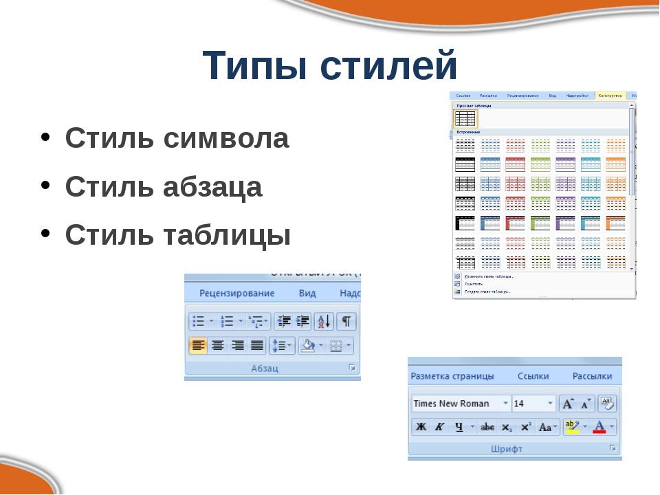 Типы стилей Стиль символа Стиль абзаца Стиль таблицы