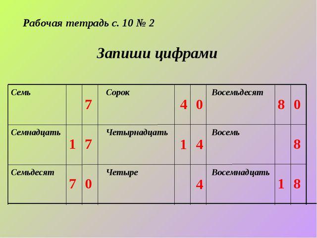 Рабочая тетрадь с. 10 № 2 Запиши цифрами Восемнадцать Восемь Восемьдесят Четы...