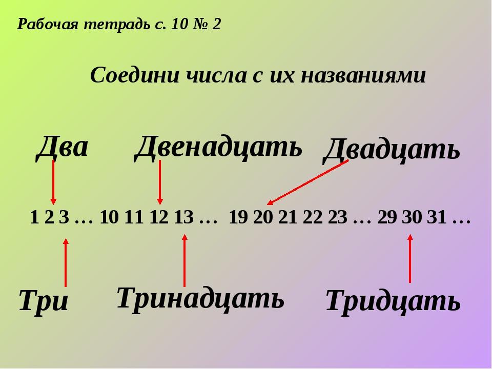 Рабочая тетрадь с. 10 № 2 Соедини числа с их названиями Два Двенадцать Двадца...
