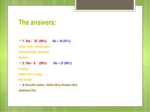 The answers: 1. Yes - 23 (59%) No – 16 (41%) Chak-chak, belish, plov ochpochm