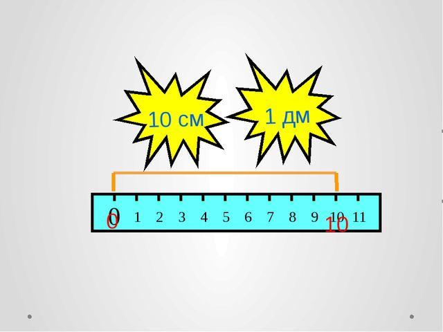 10 0 10 см 1 дм
