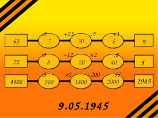 63 72 4500 :9 +23 :5 +3 :9 +12 ×2 :8 :5 ×2 +200 -55 7 30 6 9 8 20 40 5 900 18