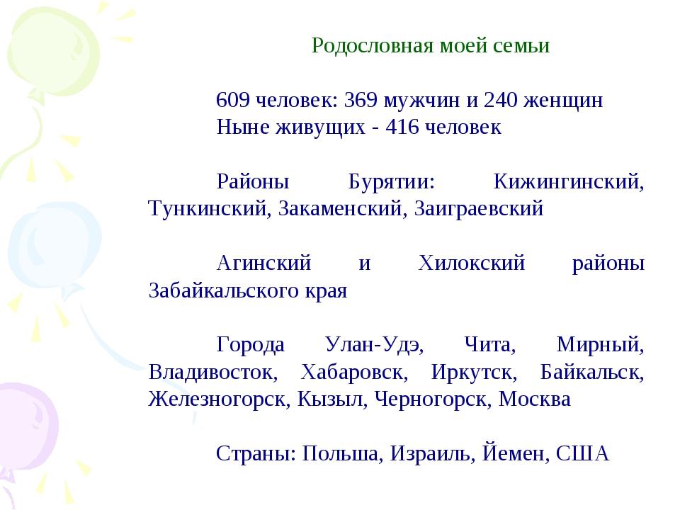 Родословная моей семьи 609 человек: 369 мужчин и 240 женщин Ныне живущих...