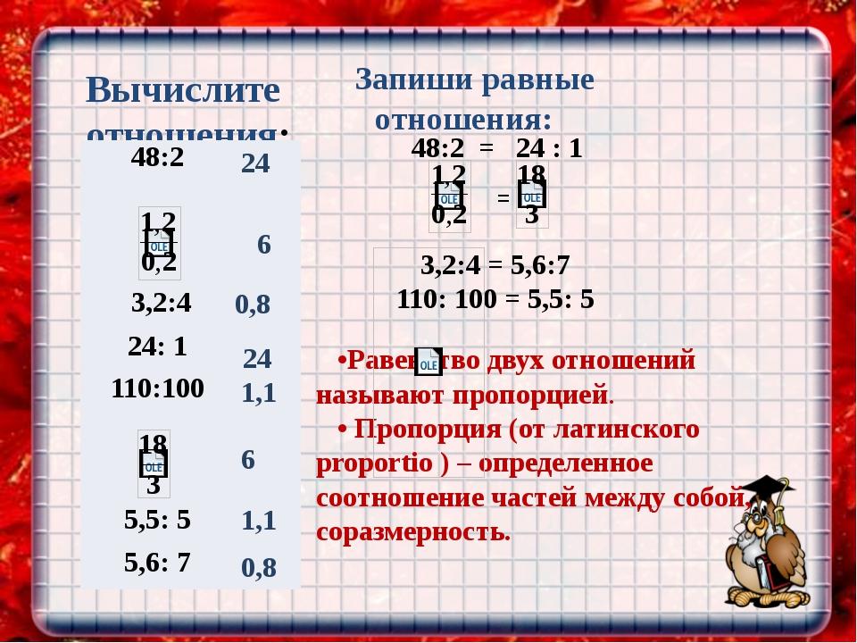 Вычислите отношения: 48:2 = 24 : 1 3,2:4 = 5,6:7 110: 100 = 5,5: 5 = Запиши...