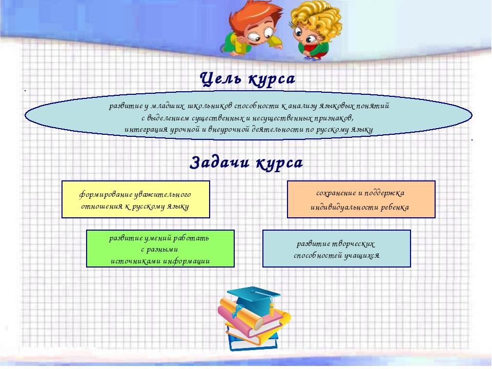 Цель курса развитие у младших школьников способности к анализу языковых понят...