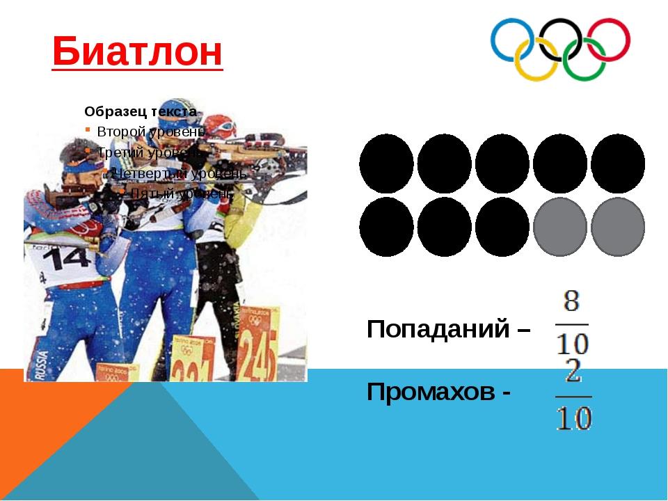 7-23.02.2014 г. – время проведения Зимней Олимпиады 85 – количество стран уча...