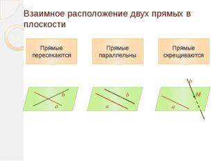 Взаимное расположение двух прямых в плоскости Прямые пересекаются Прямые пара