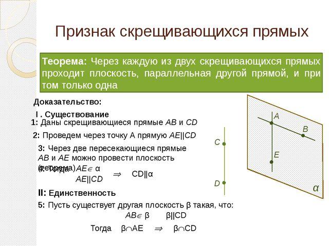 Признак скрещивающихся прямых Теорема: Через каждую из двух скрещивающихся п...